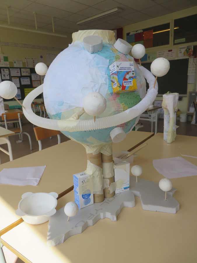 R alisation avec des objets de r cup ration atelier art plastique page 2 - Construire son ascenseur ...