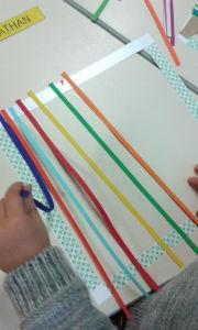 Bandelettes de papier
