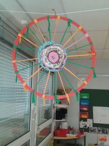 Tissage circulaire suspendu dans la classe